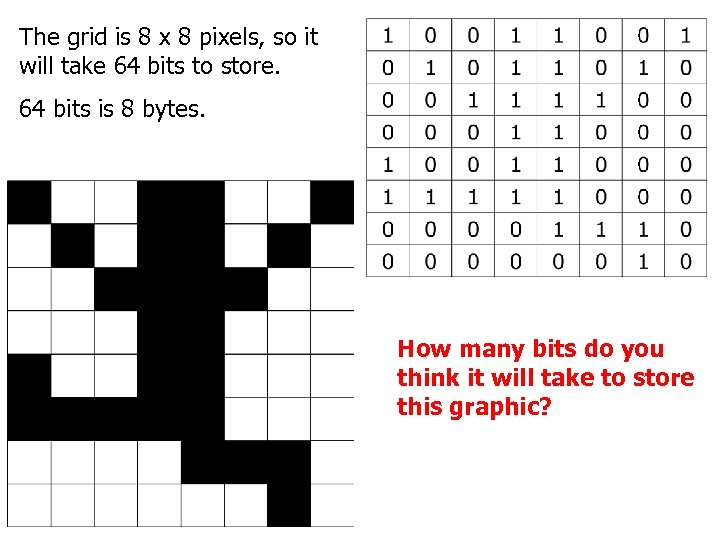 The grid is 8 x 8 pixels, so it will take 64 bits to