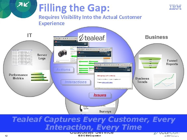 Filling the Gap: Requires Visibility Into the Actual Customer Experience IT Business Server Logs