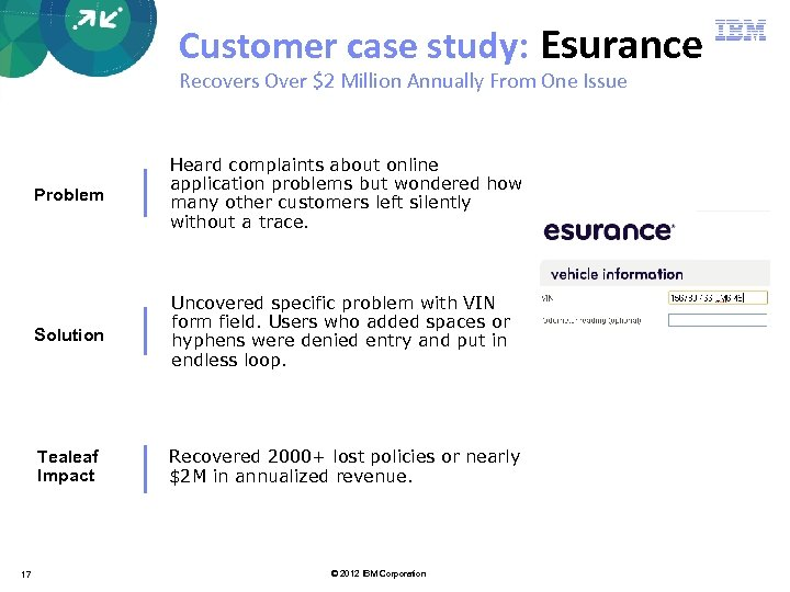 Customer case study: Esurance Recovers Over $2 Million Annually From One Issue Problem Solution