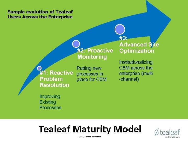Sample evolution of Tealeaf Users Across the Enterprise #3: Advanced Site #2: Proactive Optimization
