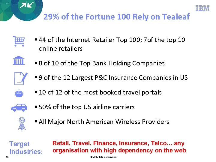 29% of the Fortune 100 Rely on Tealeaf 44 of the Internet Retailer Top