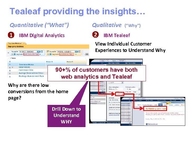 "Tealeaf providing the insights… Quantitative (""What"") Qualitative 1 2 IBM Digital Analytics (""Why"") IBM"
