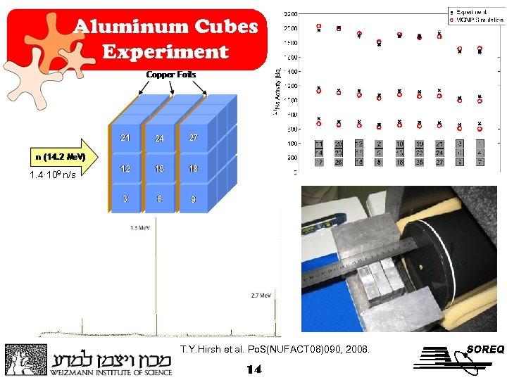 Aluminum Cubes Experiment 1. 4∙ 109 n/s T. Y. Hirsh et al. Po. S(NUFACT