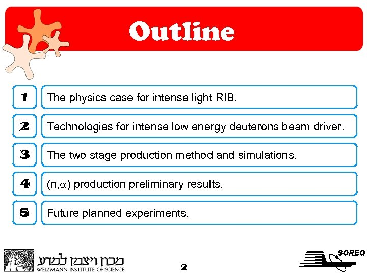 Outline 1 The physics case for intense light RIB. 2 Technologies for intense low