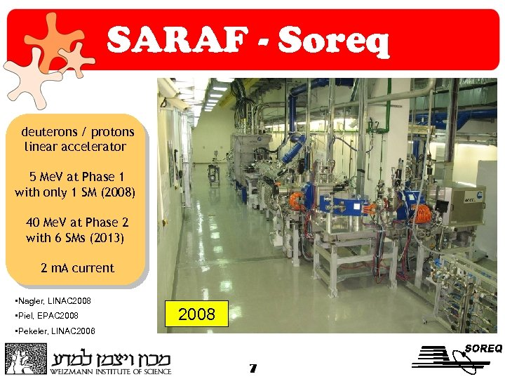SARAF - Soreq deuterons / protons linear accelerator 6 SMs 5 Me. V at