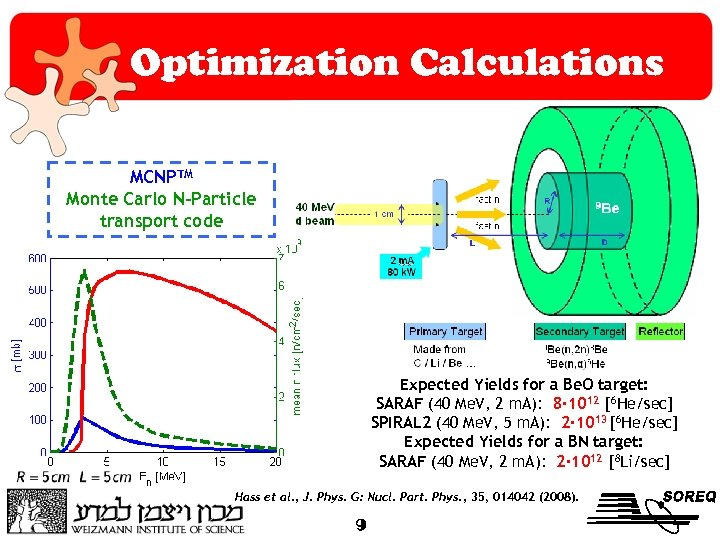 Optimization Calculations MCNPTM Monte Carlo N-Particle transport code Expected Yields for a Be. O