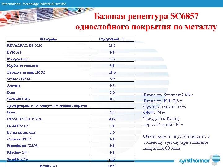 Базовая рецептура SC 6857 однослойного покрытия по металлу Материал Содержание, % REVACRYL DP 5530