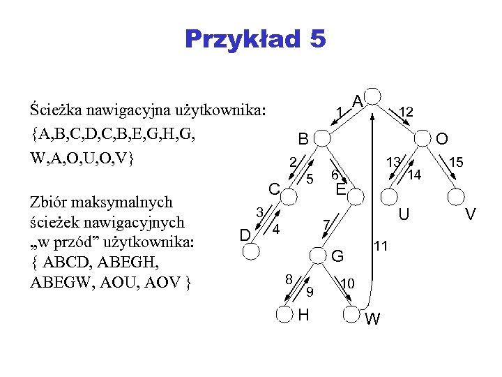 Przykład 5 Ścieżka nawigacyjna użytkownika: {A, B, C, D, C, B, E, G, H,