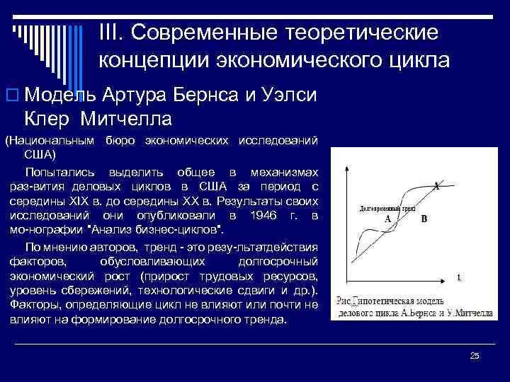 III. Современные теоретические концепции экономического цикла o Модель Артура Бернса и Уэлси Клер Митчелла