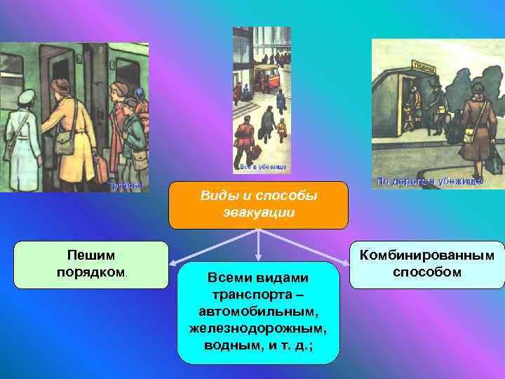 Виды и способы эвакуации Пешим порядком. Всеми видами транспорта – автомобильным, железнодорожным, водным, и