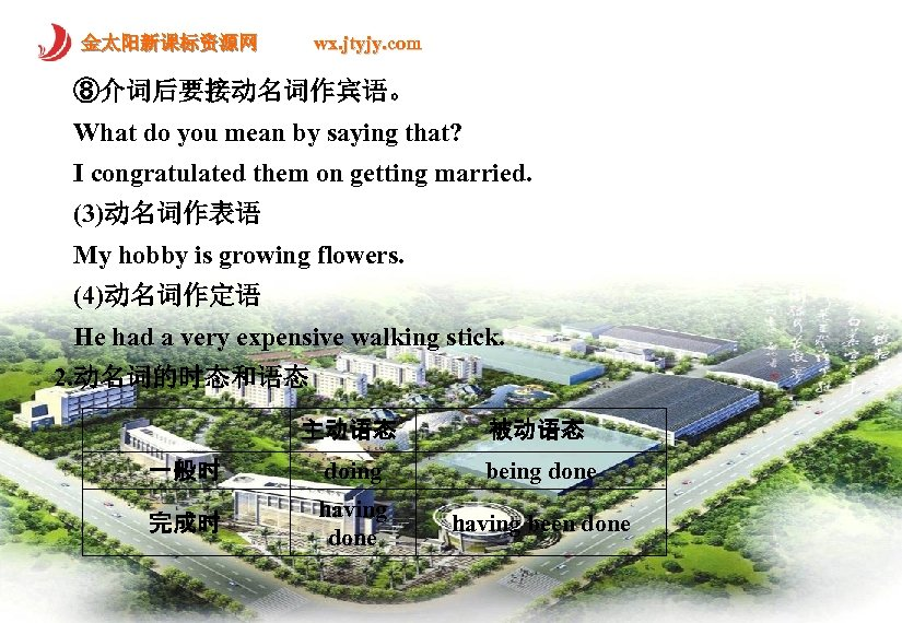 wx. jtyjy. com 金太阳新课标资源网 ⑧介词后要接动名词作宾语。 What do you mean by saying that? I congratulated