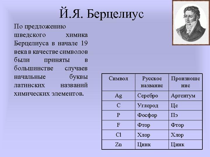 Й. Я. Берцелиус По предложению шведского химика Берцелиуса в начале 19 века в качестве