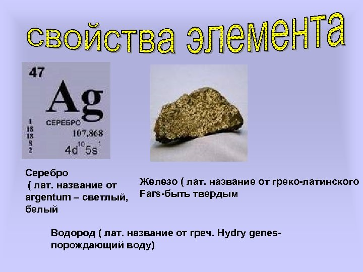 Серебро ( лат. название от argentum – светлый, белый Железо ( лат. название от