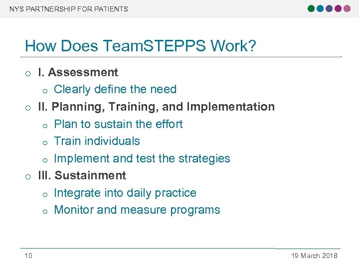 NYS PARTNERSHIP FOR PATIENTS How Does Team. STEPPS Work? o I. Assessment Clearly define