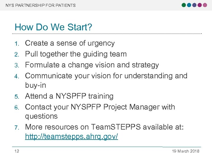 NYS PARTNERSHIP FOR PATIENTS How Do We Start? 1. 2. 3. 4. 5. 6.