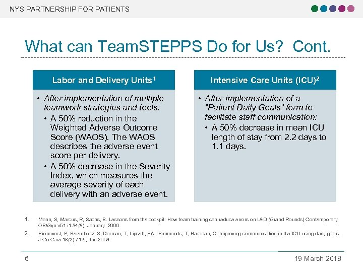 NYS PARTNERSHIP FOR PATIENTS What can Team. STEPPS Do for Us? Cont. Labor and