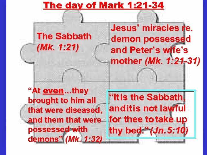 """The day of Mark 1: 21 -34 The Sabbath (Mk. 1: 21) """"At even…they"""