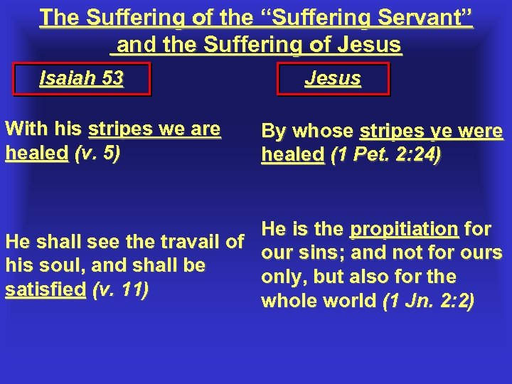"""The Suffering of the """"Suffering Servant"""" and the Suffering of Jesus Isaiah 53 With"""
