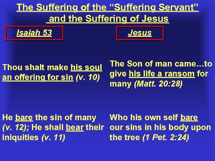 """The Suffering of the """"Suffering Servant"""" and the Suffering of Jesus Isaiah 53 Jesus"""
