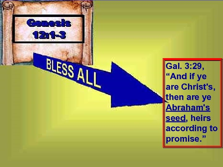 """Gal. 3: 29, """"And if ye are Christ's, then are ye Abraham's seed, heirs"""