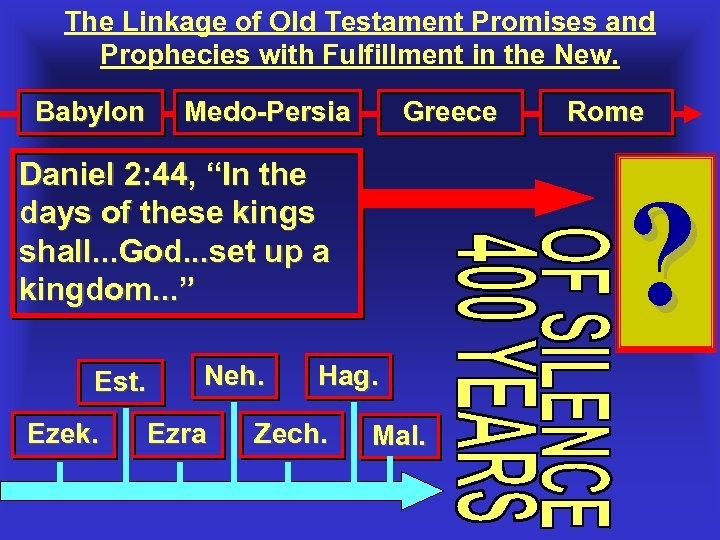 The Linkage of Old Testament Promises and Prophecies with Fulfillment in the New. Babylon