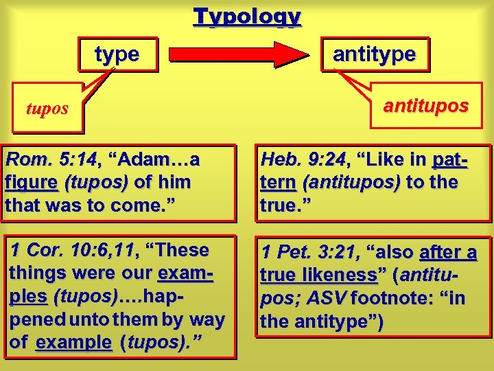 "Typology type tupos antitype antitupos Rom. 5: 14, ""Adam…a figure (tupos) of him that"