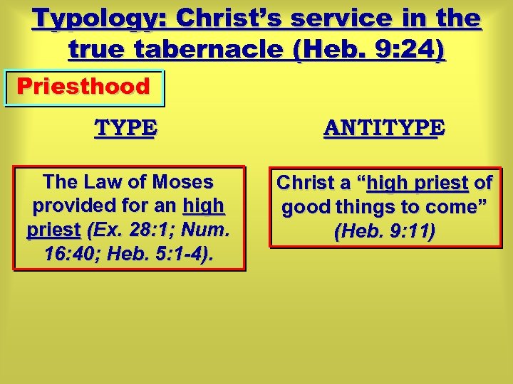 Typology: Christ's service in the true tabernacle (Heb. 9: 24) Priesthood TYPE ANTITYPE The