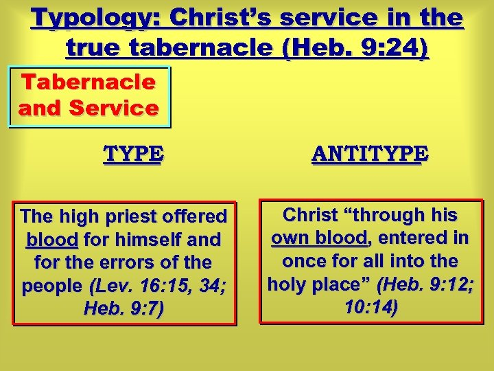 Typology: Christ's service in the true tabernacle (Heb. 9: 24) Tabernacle and Service TYPE