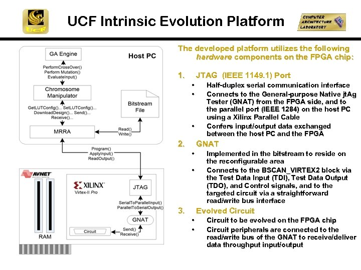 UCF Intrinsic Evolution Platform The developed platform utilizes the following hardware components on the