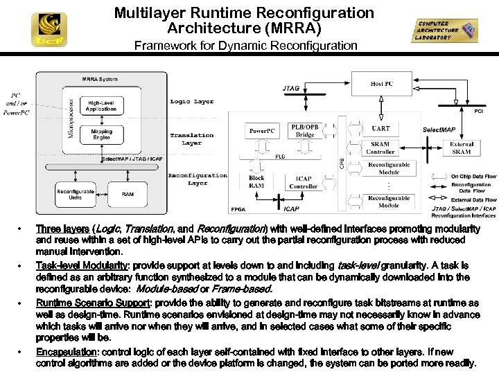 Multilayer Runtime Reconfiguration Architecture (MRRA) Framework for Dynamic Reconfiguration • • Three layers (Logic,