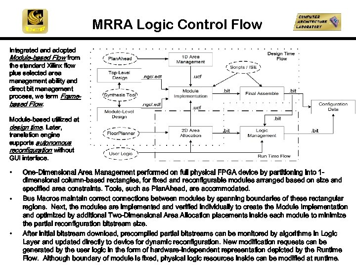 MRRA Logic Control Flow Integrated and adopted Module-based Flow from the standard Xilinx flow