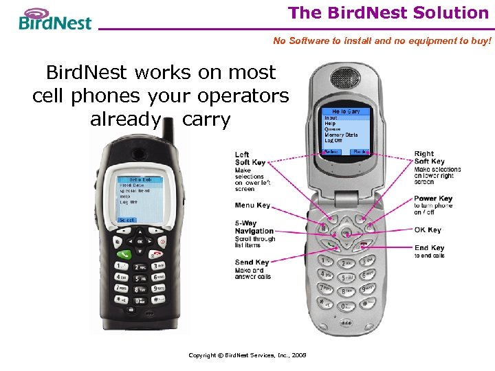 The Bird. Nest Solution No Software to install and no equipment to buy! Bird.