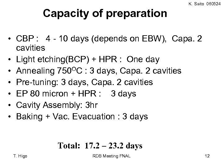 K. Saito 060524 Capacity of preparation • CBP : 4 - 10 days (depends