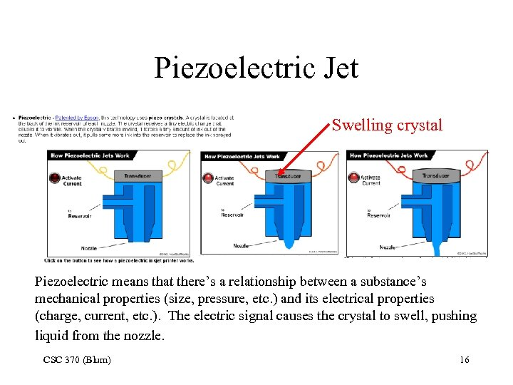 Piezoelectric Jet Swelling crystal Piezoelectric means that there's a relationship between a substance's mechanical