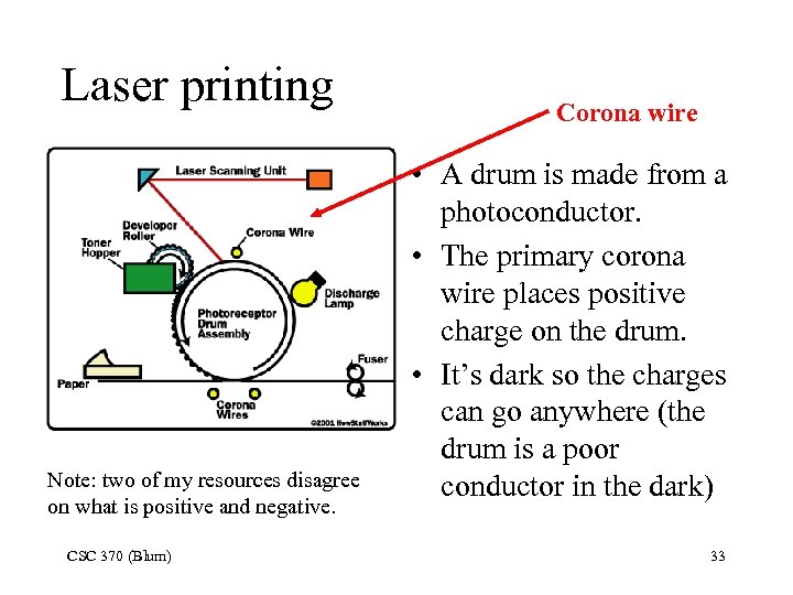 Laser printing Note: two of my resources disagree on what is positive and negative.