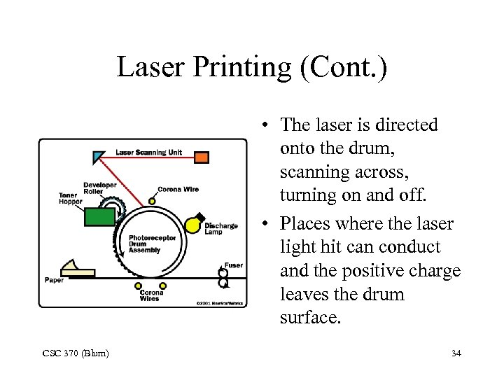 Laser Printing (Cont. ) • The laser is directed onto the drum, scanning across,