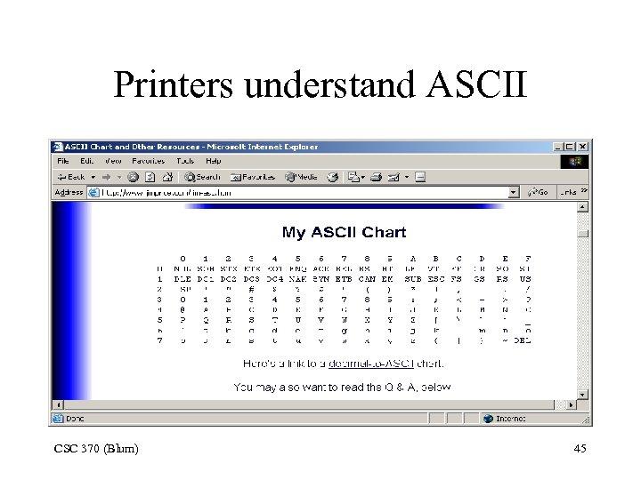 Printers understand ASCII CSC 370 (Blum) 45