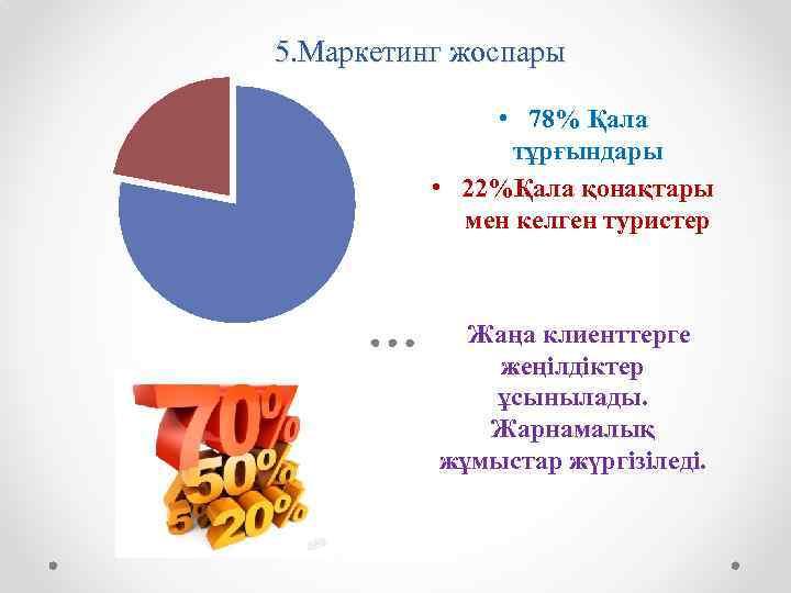 5. Маркетинг жоспары • 78% Қала тұрғындары • 22%Қала қонақтары мен келген туристер Жаңа