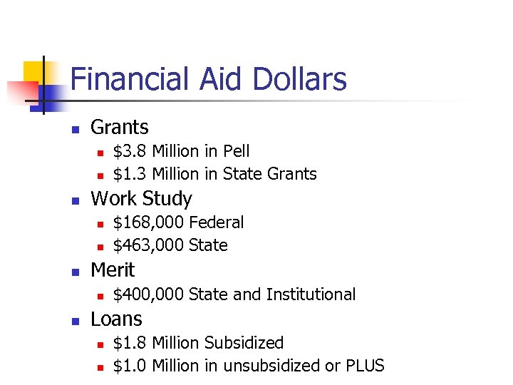 Financial Aid Dollars n Grants n n n Work Study n n n $168,