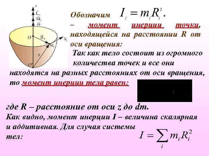 Обозначим – момент инерции точки, находящейся на расстоянии R от оси вращения: Так как