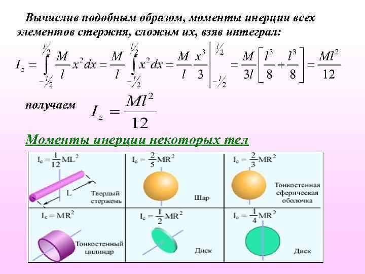 Вычислив подобным образом, моменты инерции всех элементов стержня, сложим их, взяв интеграл: получаем Моменты