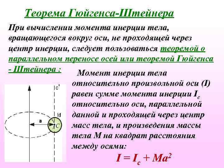 Теорема Гюйгенса-Штейнера При вычислении момента инерции тела, вращающегося вокруг оси, не проходящей через центр