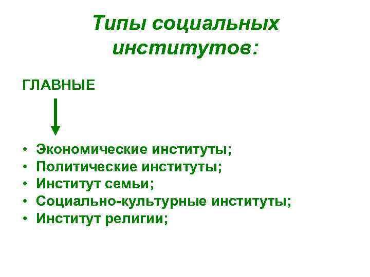 Типы социальных институтов: ГЛАВНЫЕ • • • Экономические институты; Политические институты; Институт семьи; Социально-культурные