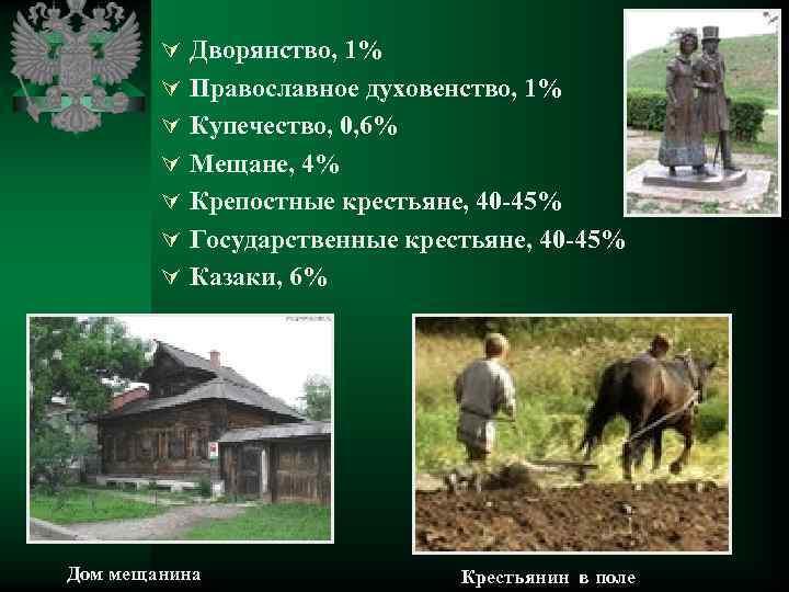 Ú Дворянство, 1% Ú Православное духовенство, 1% Ú Купечество, 0, 6% Ú Мещане, 4%