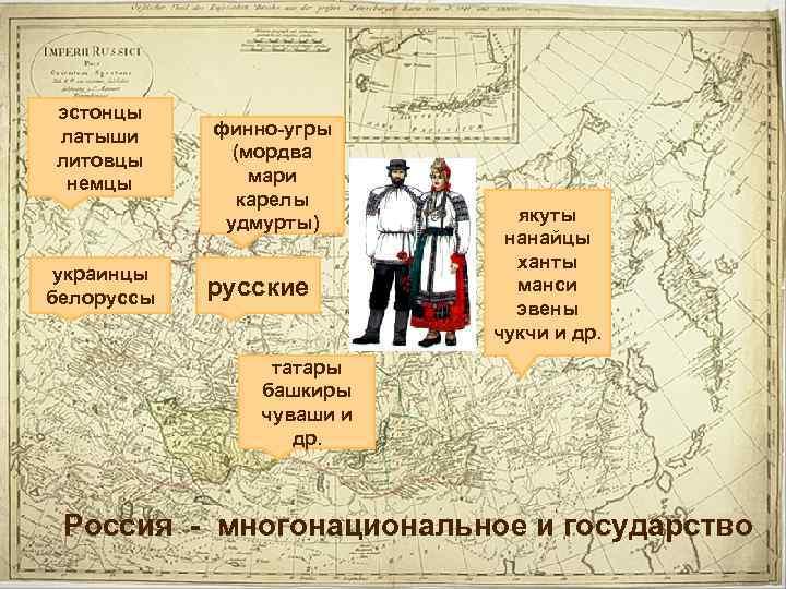 эстонцы латыши литовцы немцы украинцы белоруссы финно-угры (мордва мари карелы удмурты) русские якуты нанайцы