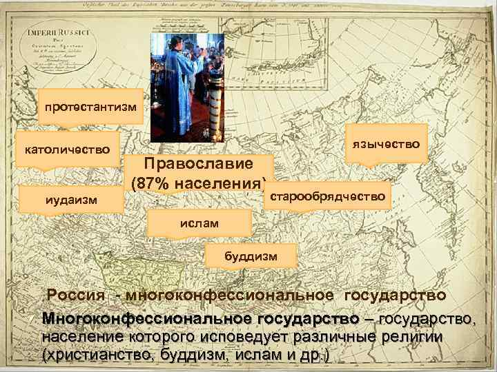 протестантизм католичество язычество Православие (87% населения) иудаизм старообрядчество ислам буддизм Россия - многоконфессиональное государство