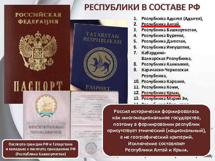 РЕСПУБЛИКИ В СОСТАВЕ РФ 1. 2. 3. 4. 5. 6. 7. Паспорта граждан РФ
