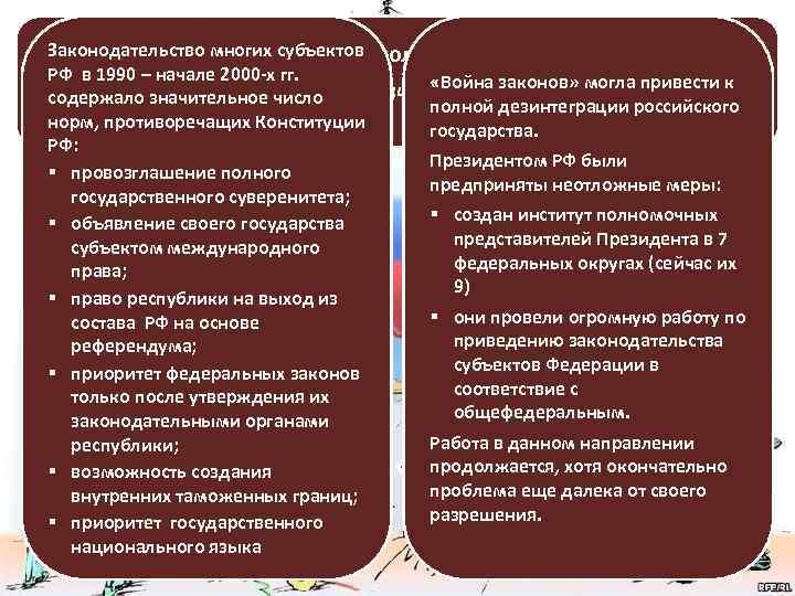 ПРОБЛЕМЫ И ПРОТИВОРЕЧИЯ РФ в 1990 – начале 2000 -х гг. «Война законов» могла