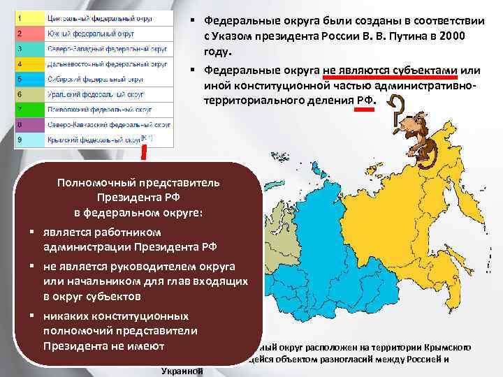 § Федеральные округа были созданы в соответствии с Указом президента России В. В. Путина