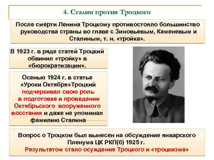 4. Сталин против Троцкого После смерти Ленина Троцкому противостояло большинство руководства страны во главе